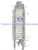螺旋溜槽结构图